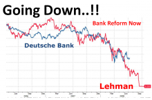 Deutsche-Bank-Going-Down