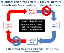 Pollies Don't Read Emails ... They Count Them