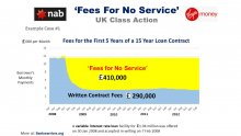 Fees For No Serv ice - NAB UK